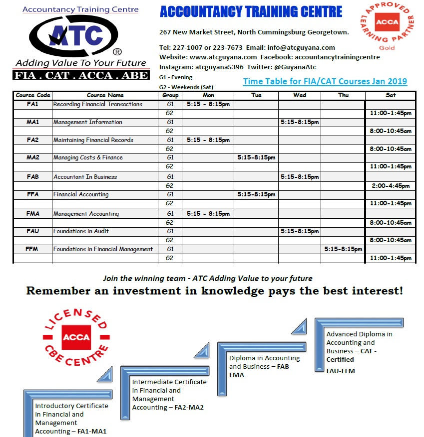 Current Timetables